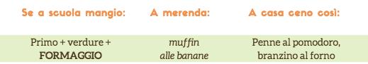 Esempio di menu settimanale equilibrato